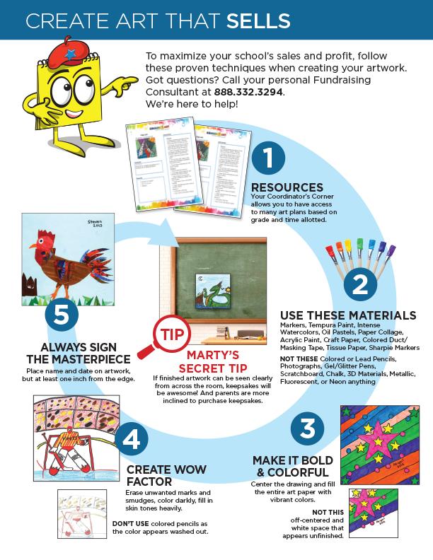 Square 1 Art - Create Art That Sells Flyer